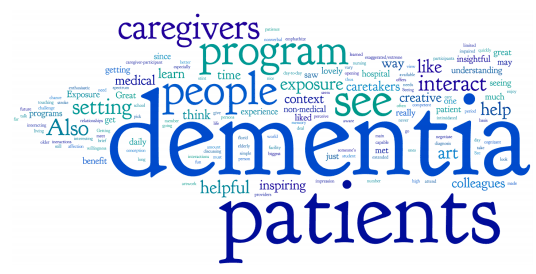 Changing medical student perceptions of dementia